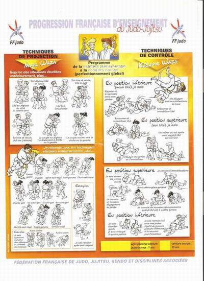 5cead6aa0916 technique ceinture orange,programme ceinture orange jujitsu,judo ceinture  orange technique
